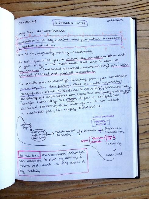 Vipassana Notes Page 1
